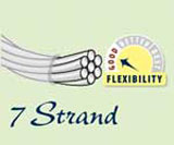 7-Strand
