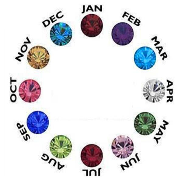 Floating Living Locket Charms, Birthstone Crystals (x12pc)